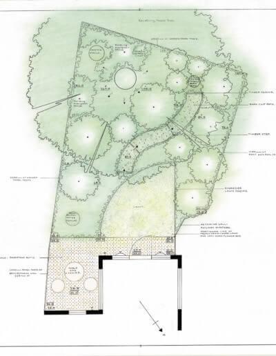 Wildlife Garden Plan